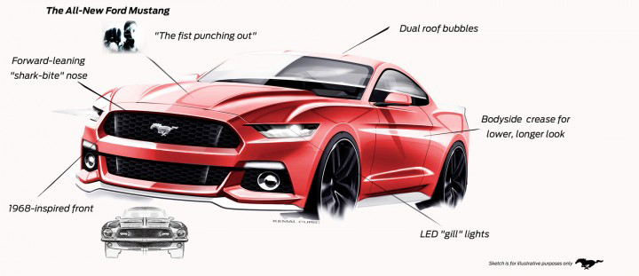 02-Ford-Mustang-Exterior-Design-Elements-01-720x311